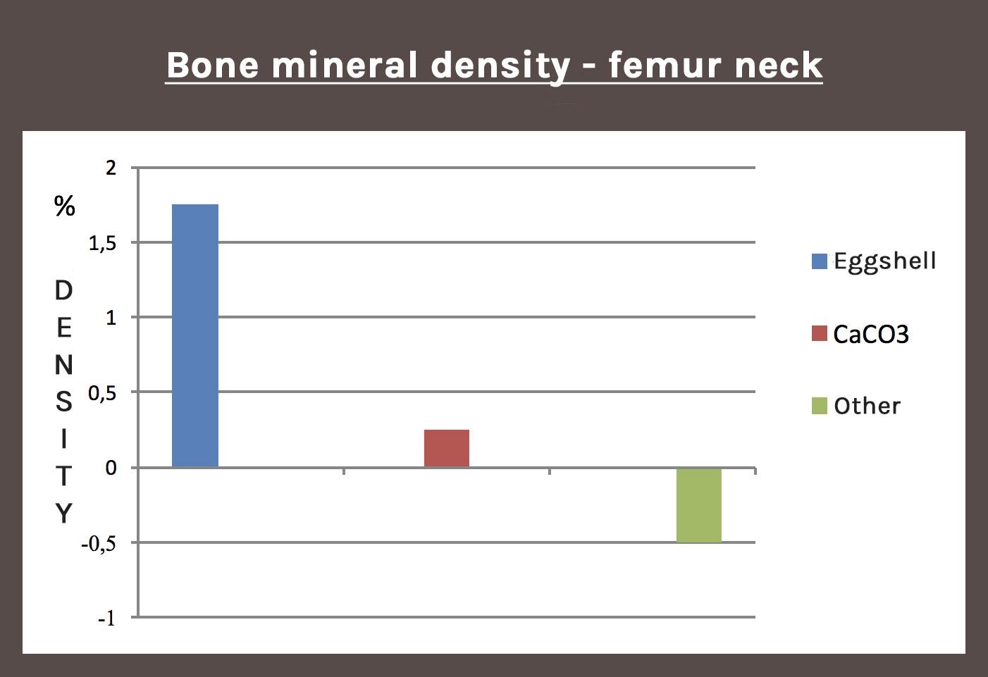 bone-mineral-density