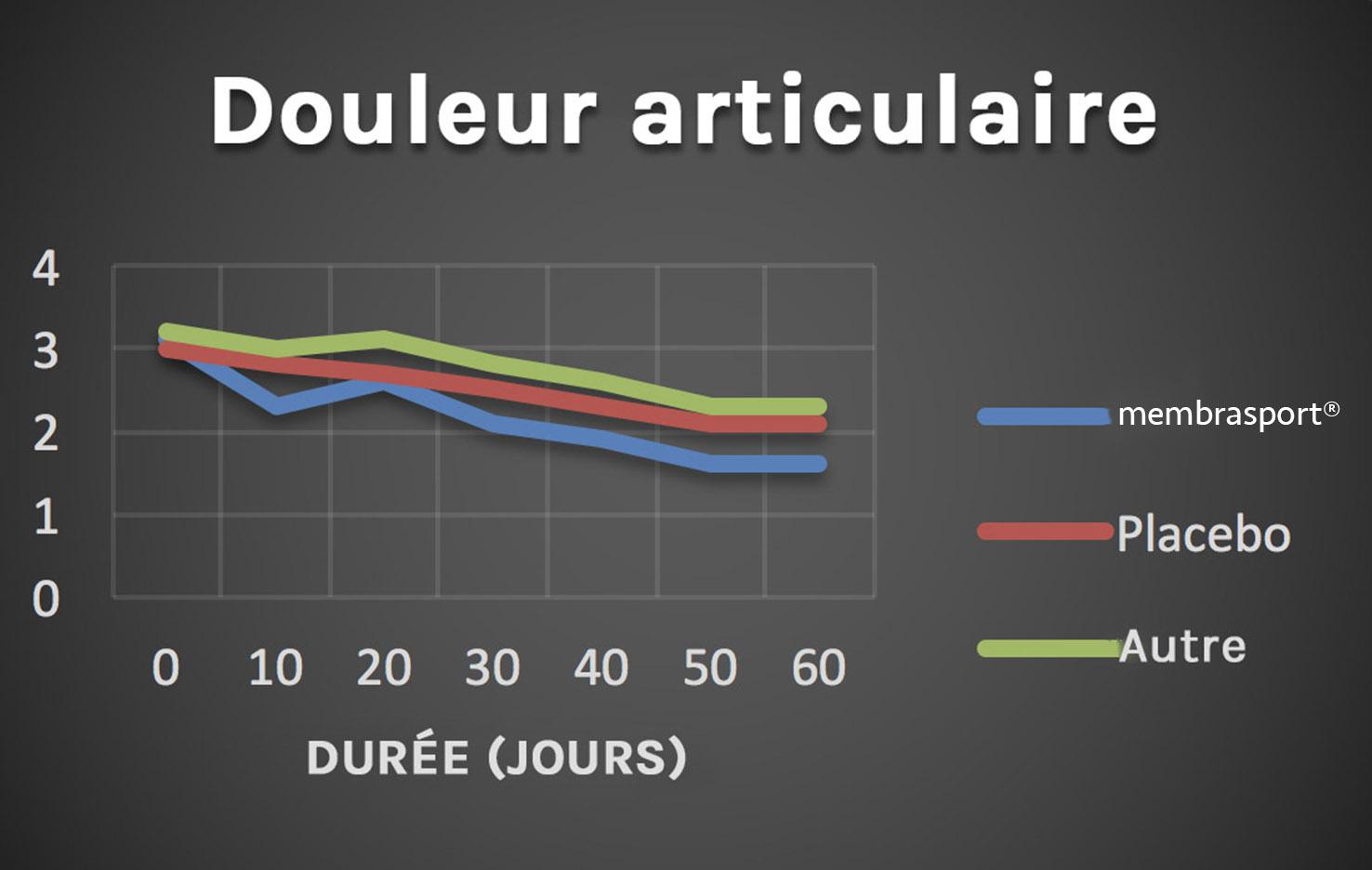 grafico memebrasport-2-fr